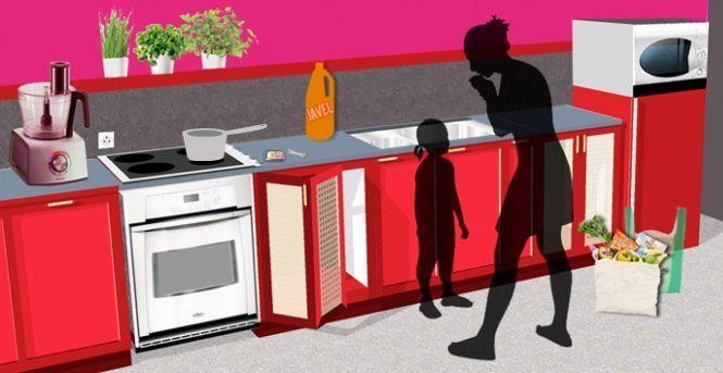 La s curit dans la cuisine for Accident domestique cuisine